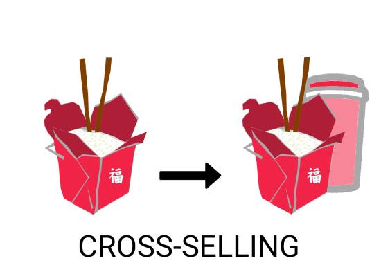 example-of-cross-selling-food-delivery
